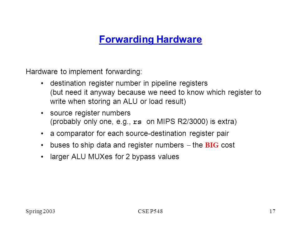 Forwarding Hardware Hardware to implement forwarding: