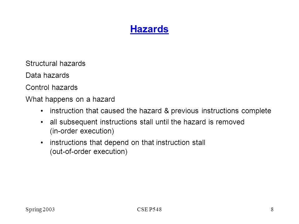 Hazards Structural hazards Data hazards Control hazards