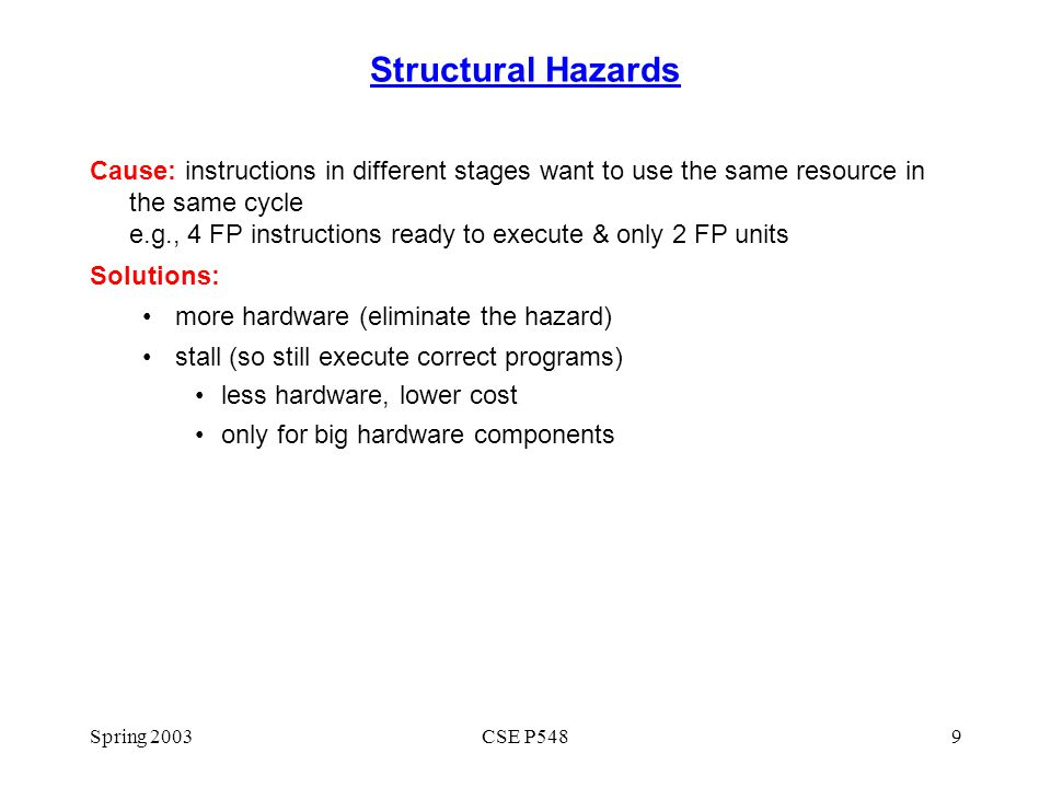 Structural Hazards