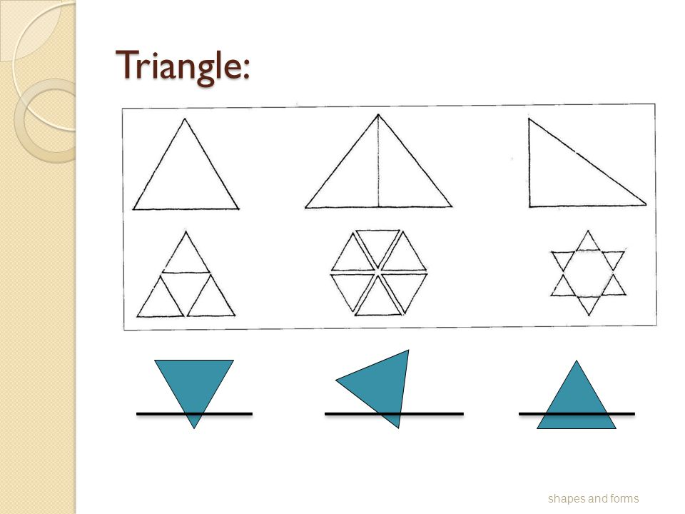 Triangle: shapes and forms