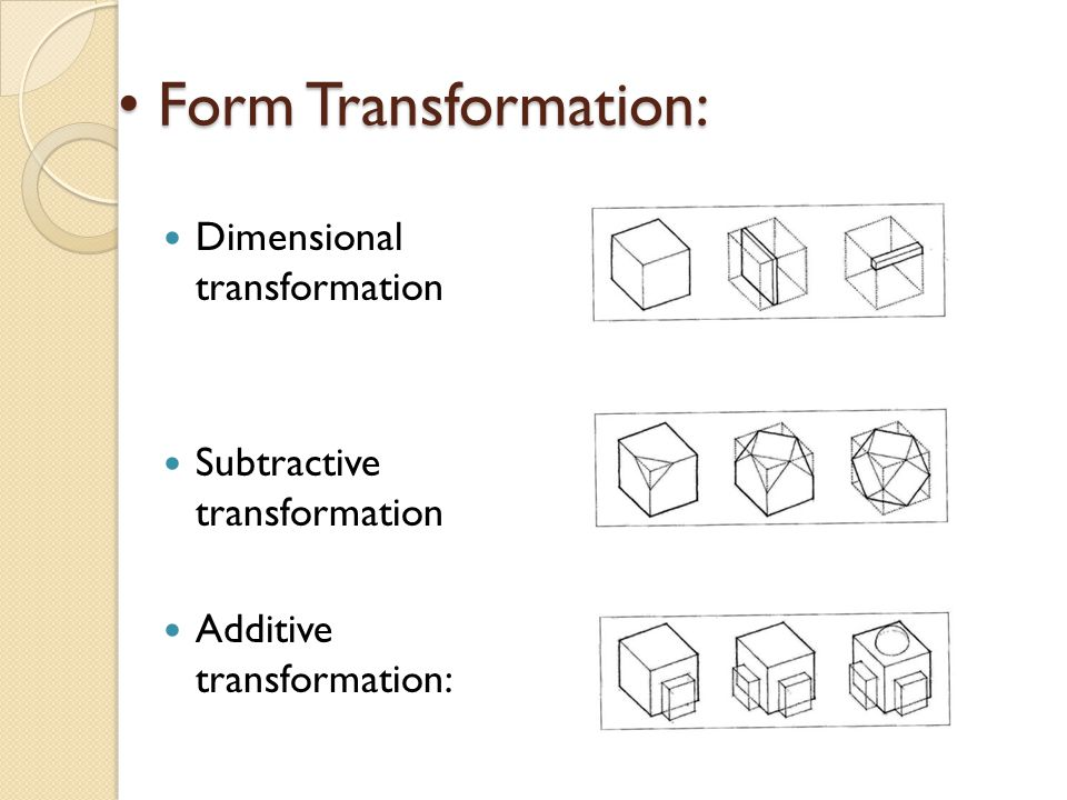 Form Transformation: Dimensional transformation