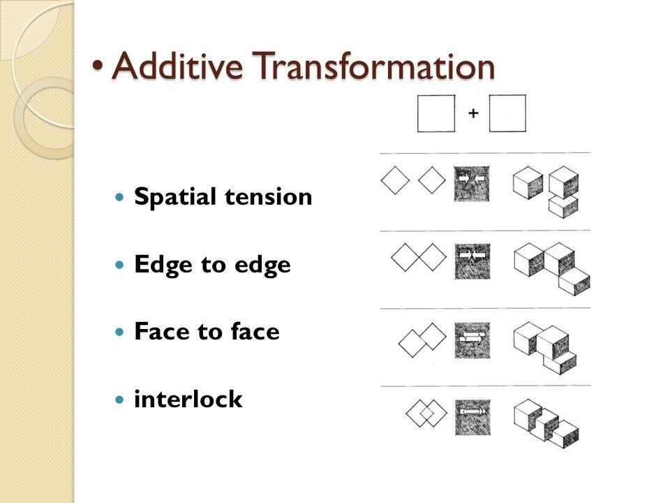 Additive Transformation
