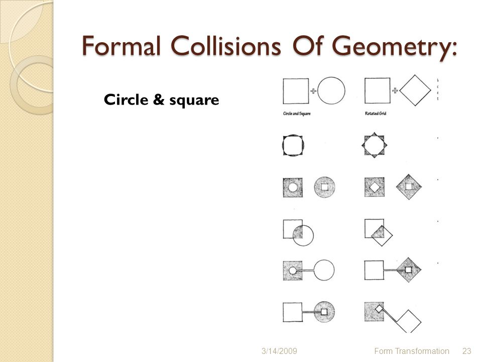 Formal Collisions Of Geometry: