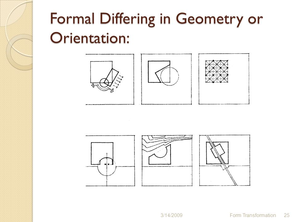 Formal Differing in Geometry or Orientation: