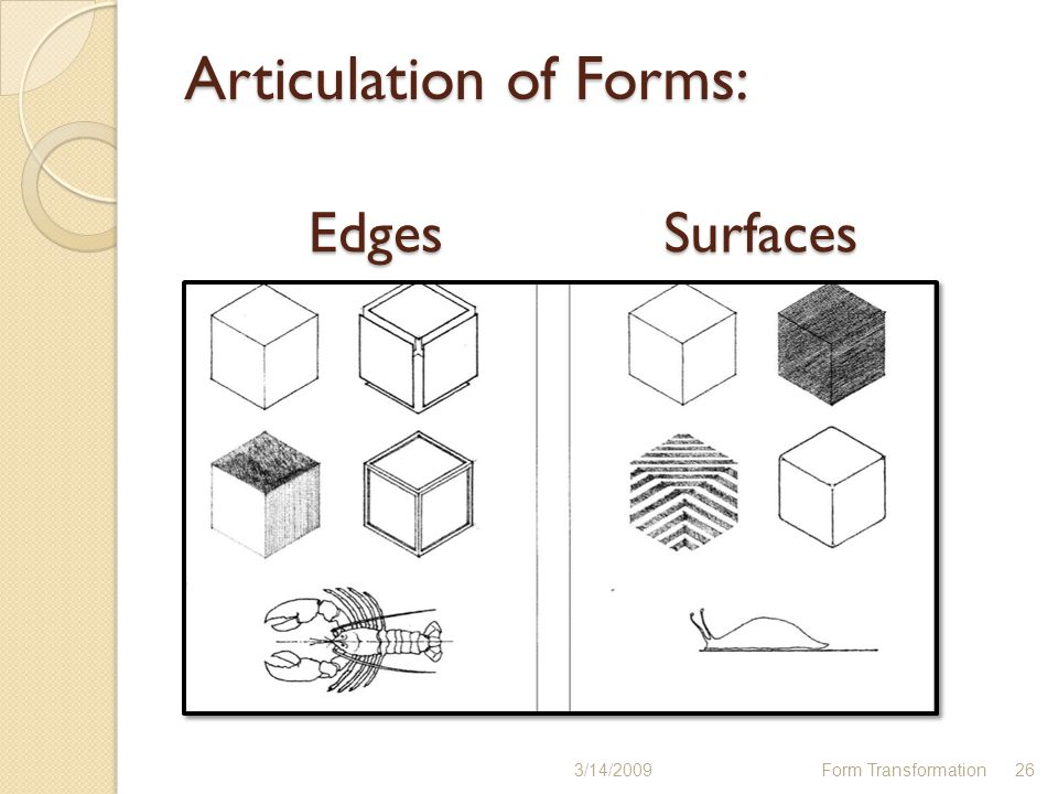 Articulation of Forms: