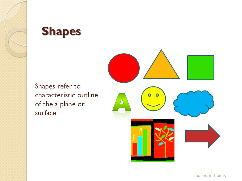 Shapes refer to characteristic outline of the a plane or surface