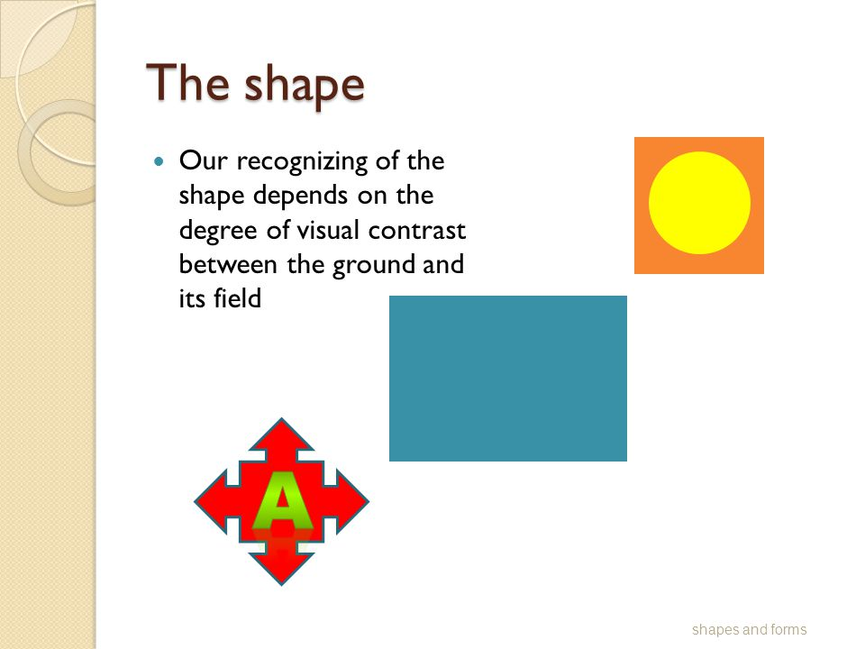 The shape Our recognizing of the shape depends on the degree of visual contrast between the ground and its field.