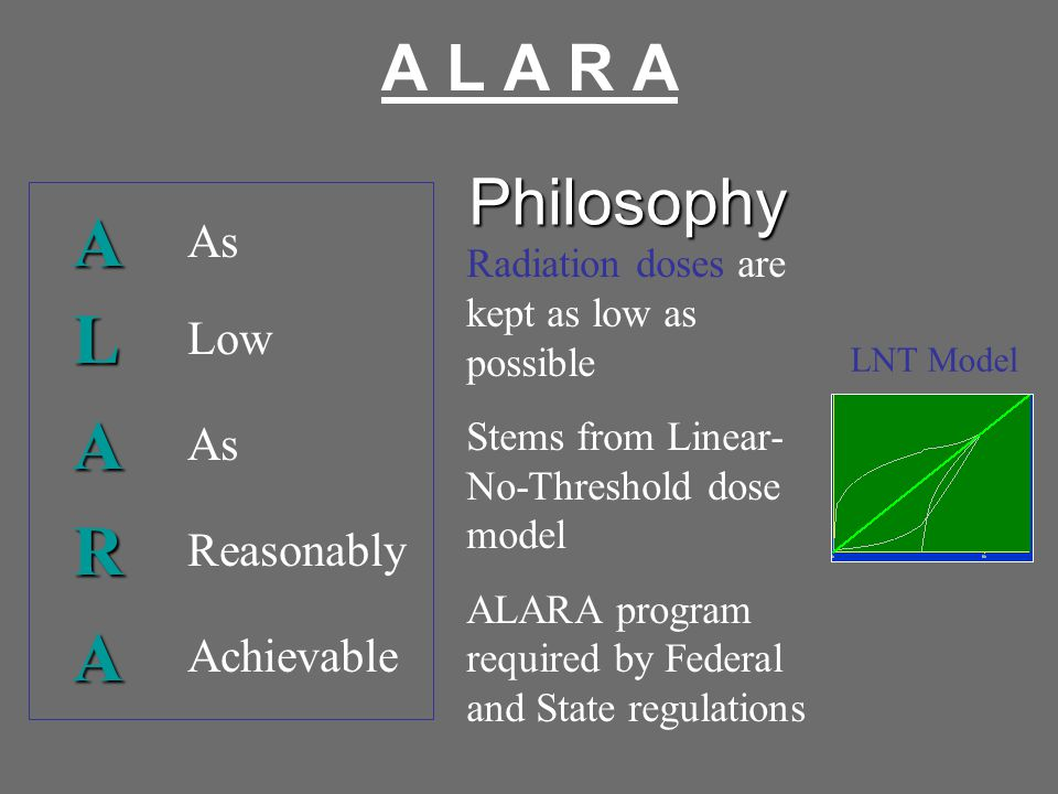 A L R A L A R A Philosophy As Low Reasonably Achievable