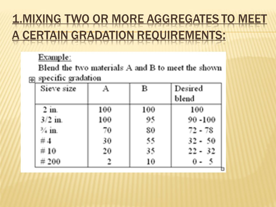 1.Mixing two or more aggregates to meet a certain gradation requirements: