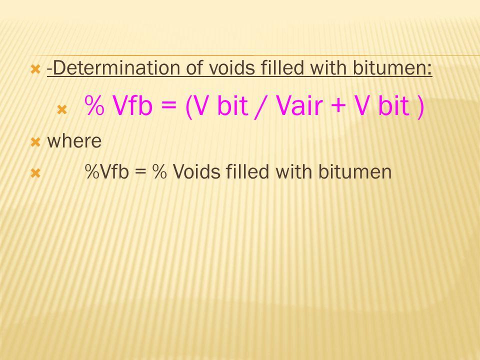 % Vfb = (V bit / Vair + V bit )