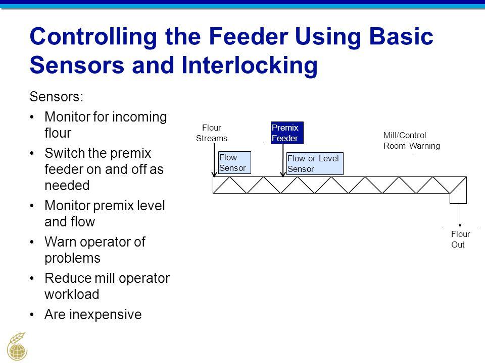 Controlling the Feeder Using Basic Sensors and Interlocking