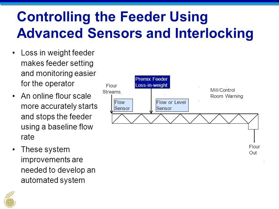 Controlling the Feeder Using Advanced Sensors and Interlocking