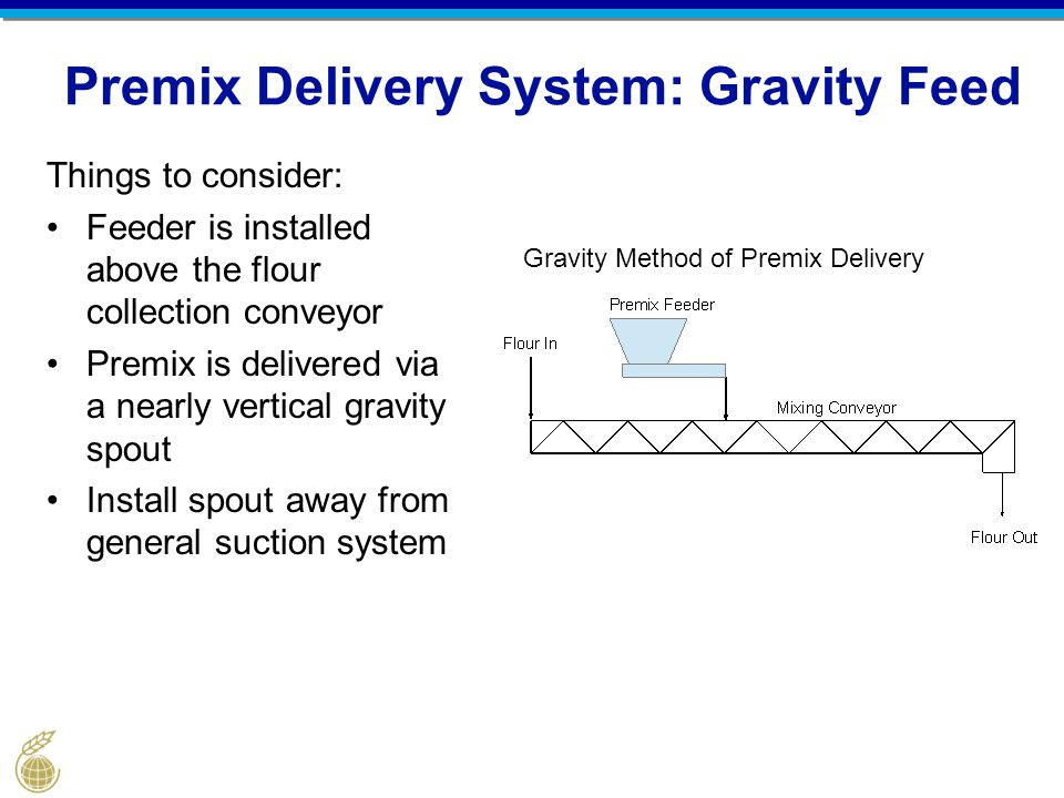 Premix Delivery System: Gravity Feed