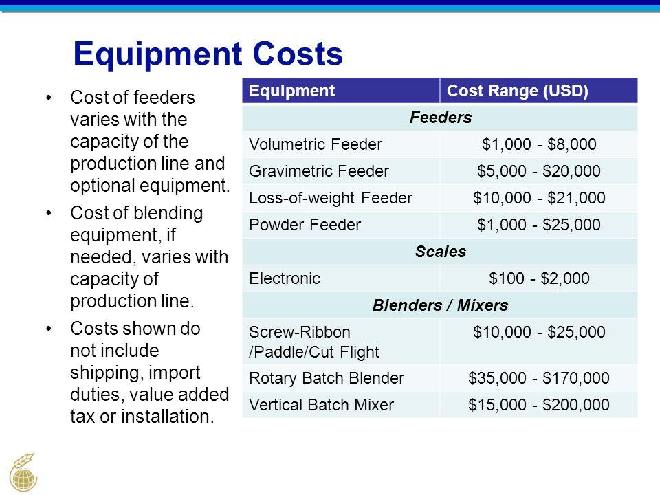 Equipment Costs Equipment. Cost Range (USD) Feeders. Volumetric Feeder. $1,000 - $8,000. Gravimetric Feeder.