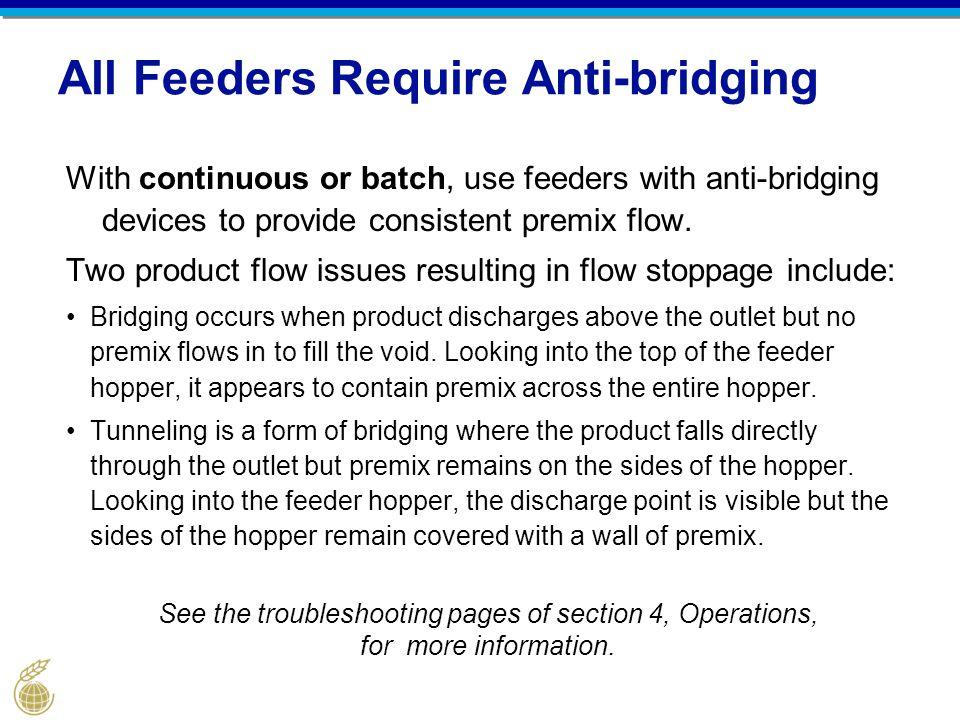 All Feeders Require Anti-bridging