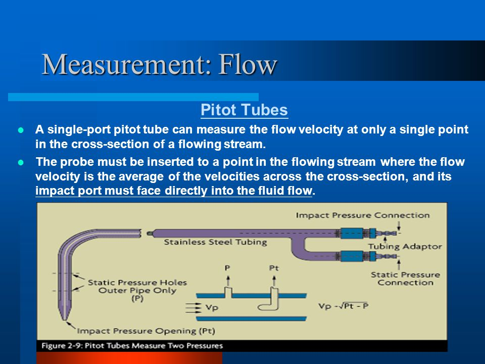 Measurement: Flow Pitot Tubes