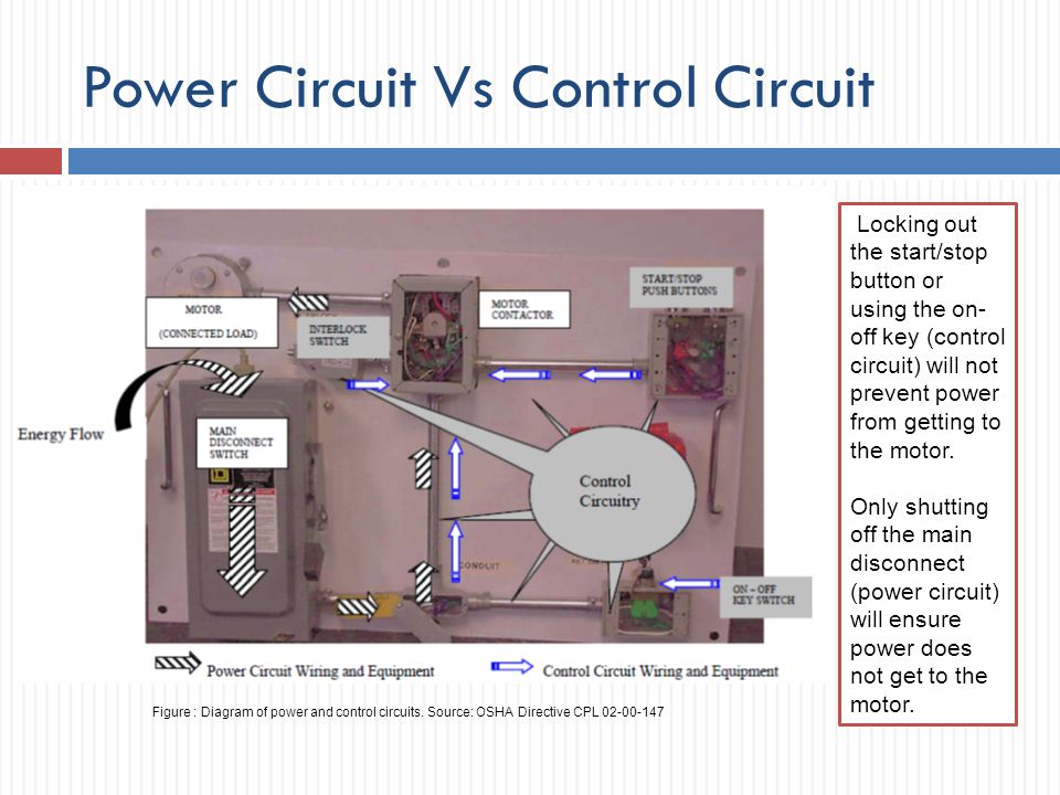 Power Circuit Vs Control Circuit