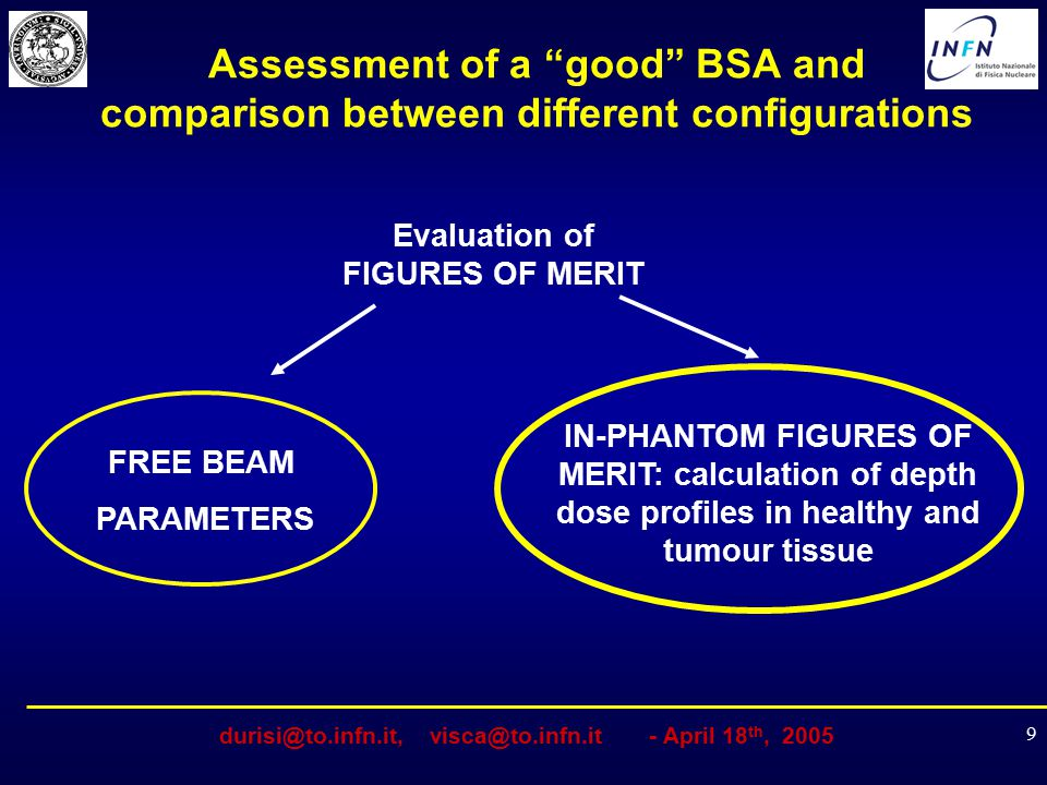 Assessment of a good BSA and comparison between different configurations