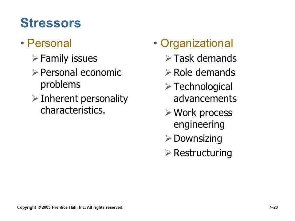 Stressors Personal Organizational Family issues