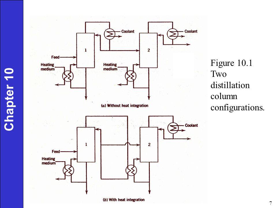 Figure 10.1 Two distillation column configurations.