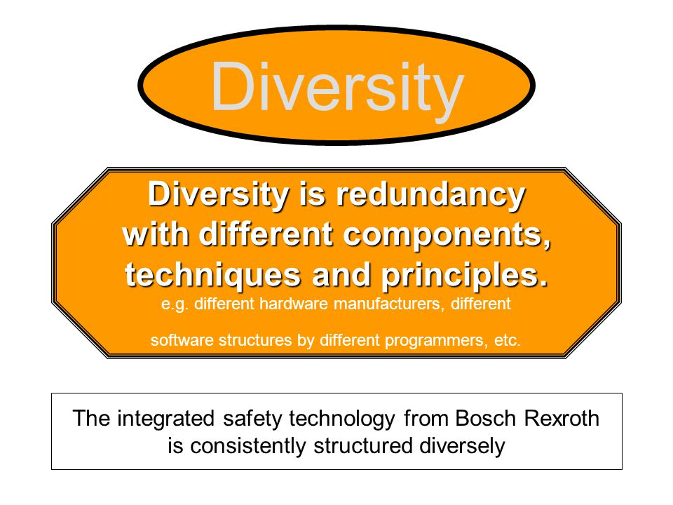 Diversity Diversity is redundancy with different components,
