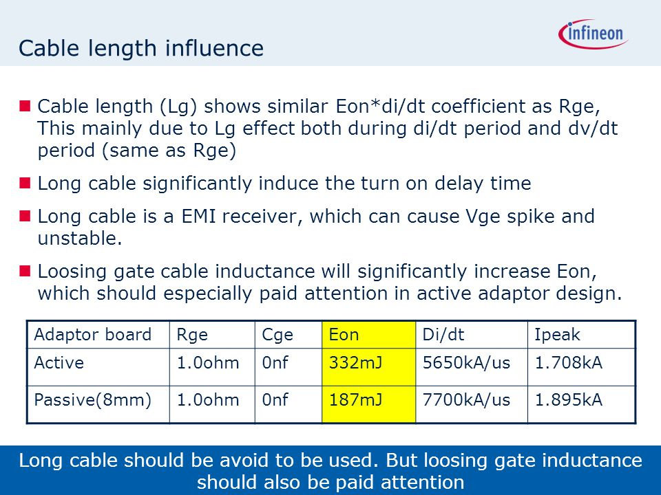 Cable length influence