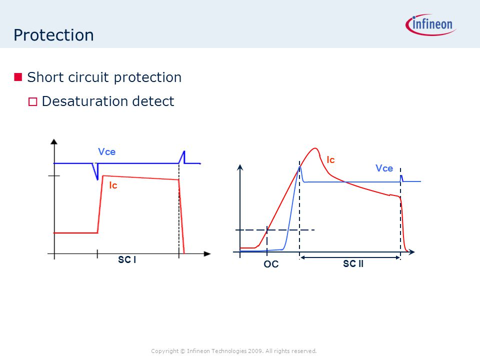 Protection Short circuit protection Desaturation detect Vce Ic Vce Ic