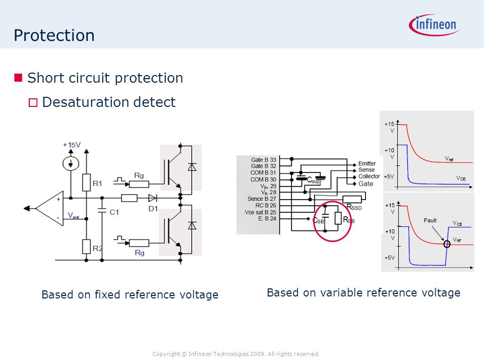 Protection Short circuit protection Desaturation detect