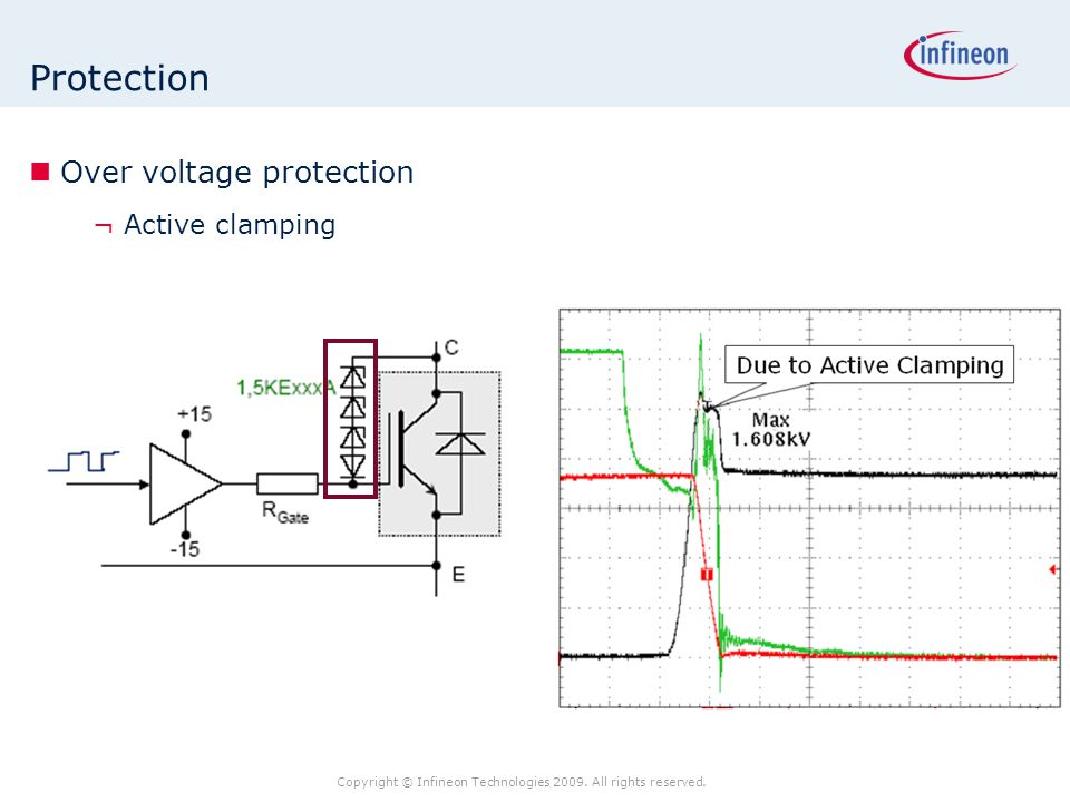Protection Over voltage protection Active clamping