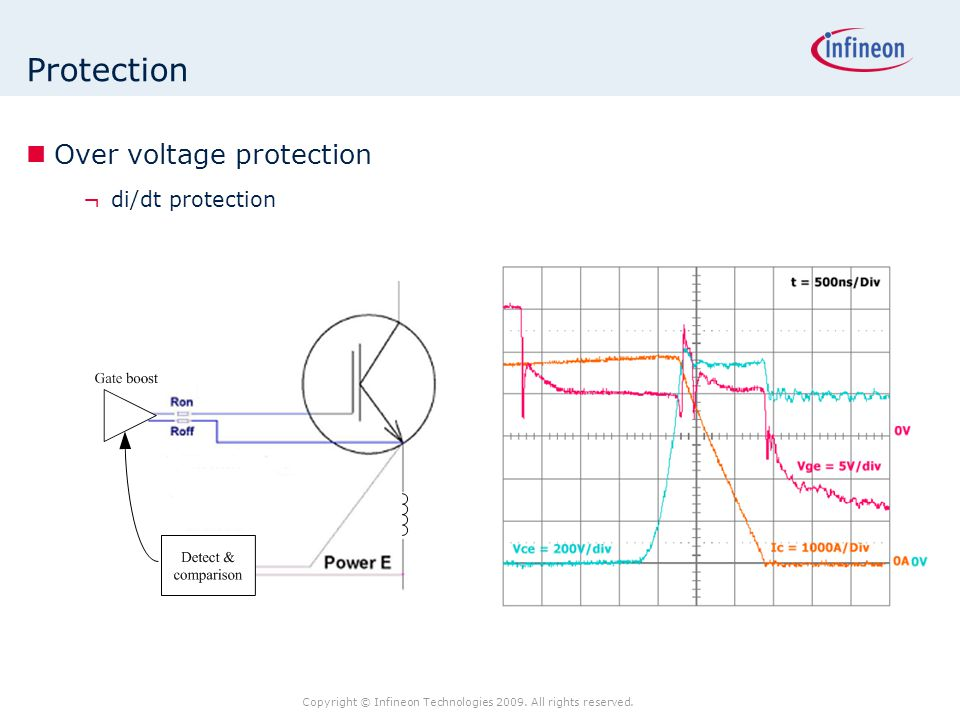Protection Over voltage protection di/dt protection