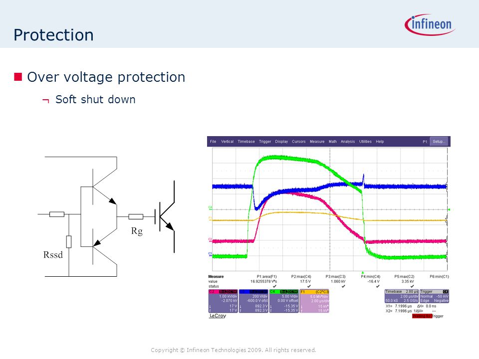 Protection Over voltage protection Soft shut down