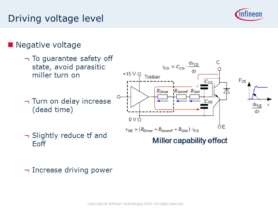 Driving voltage level Negative voltage Miller capability effect