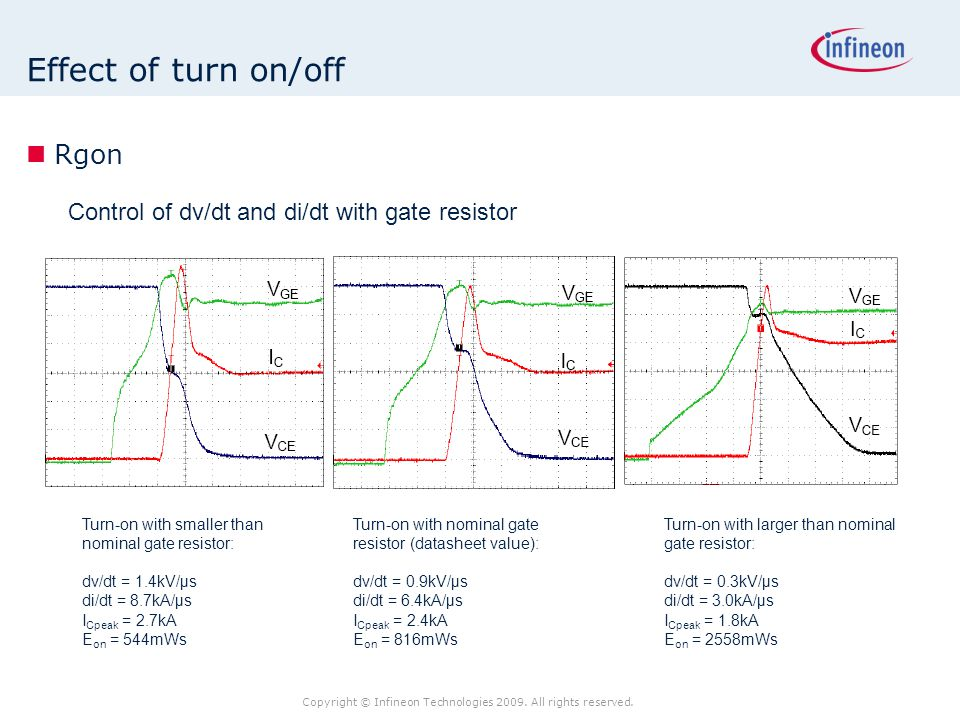 Effect of turn on/off Rgon