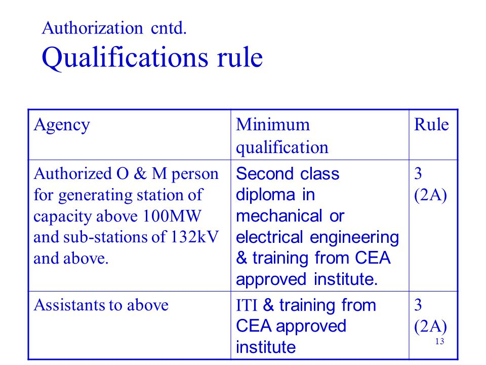 Authorization cntd. Qualifications rule