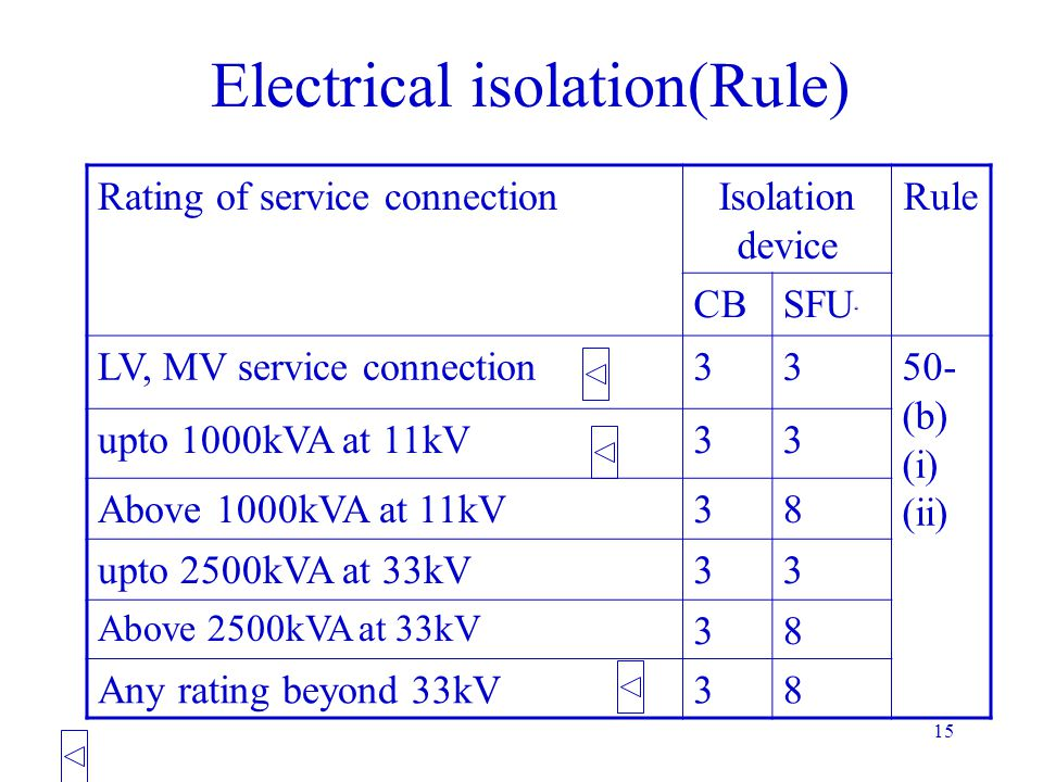 Electrical isolation(Rule)