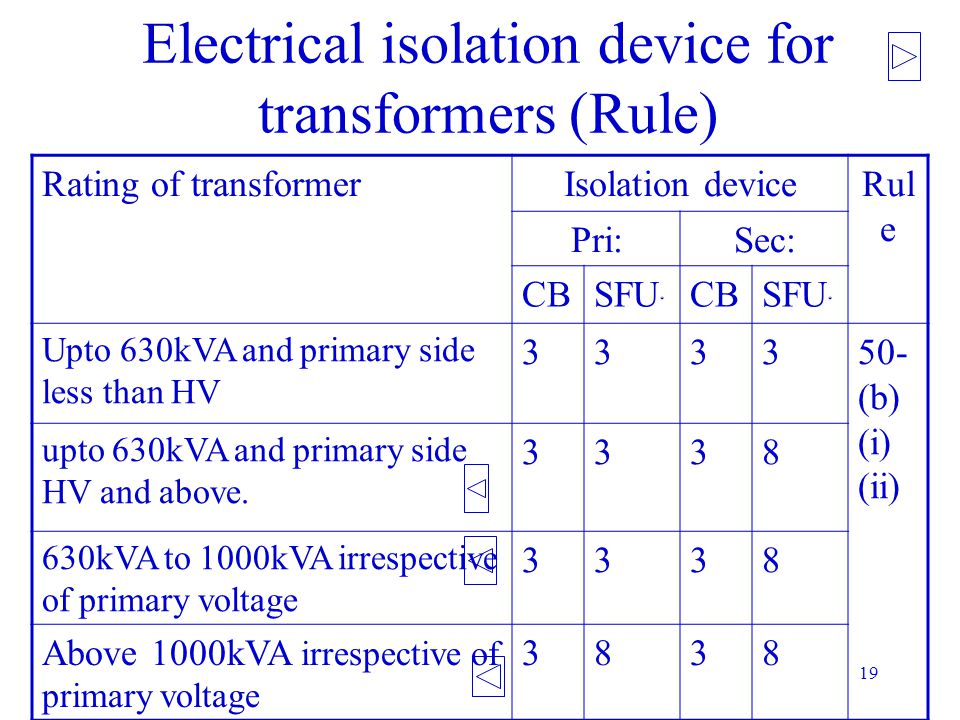 Electrical isolation device for transformers (Rule)