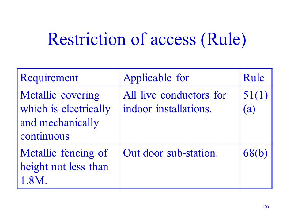 Restriction of access (Rule)