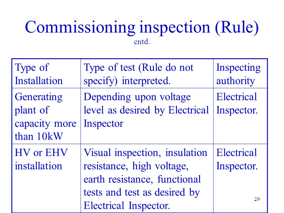 Commissioning inspection (Rule) cntd.