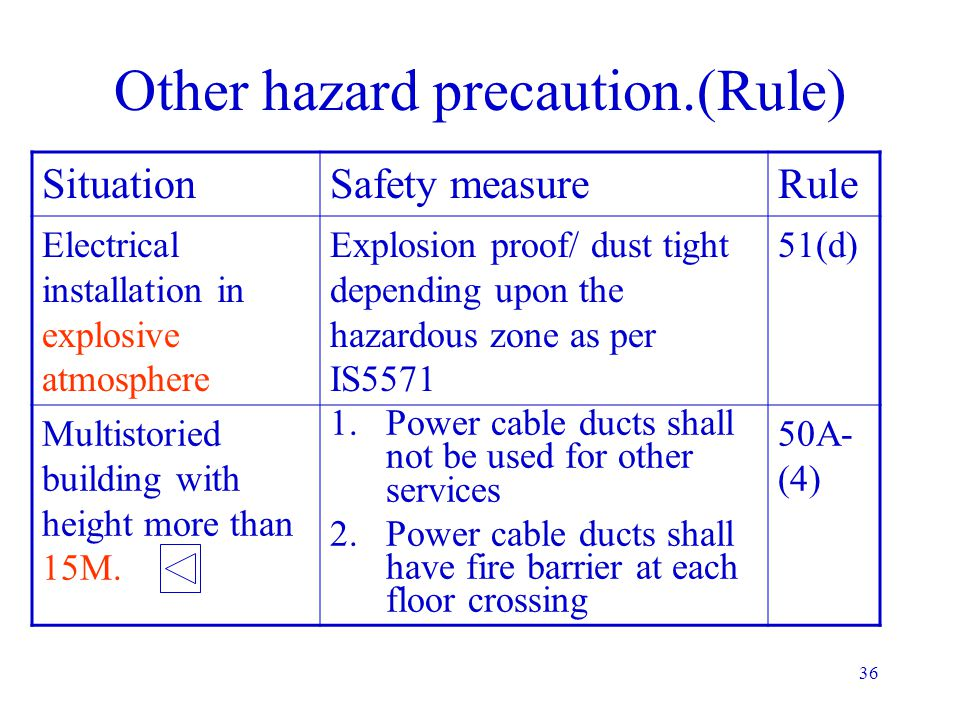 Other hazard precaution.(Rule)