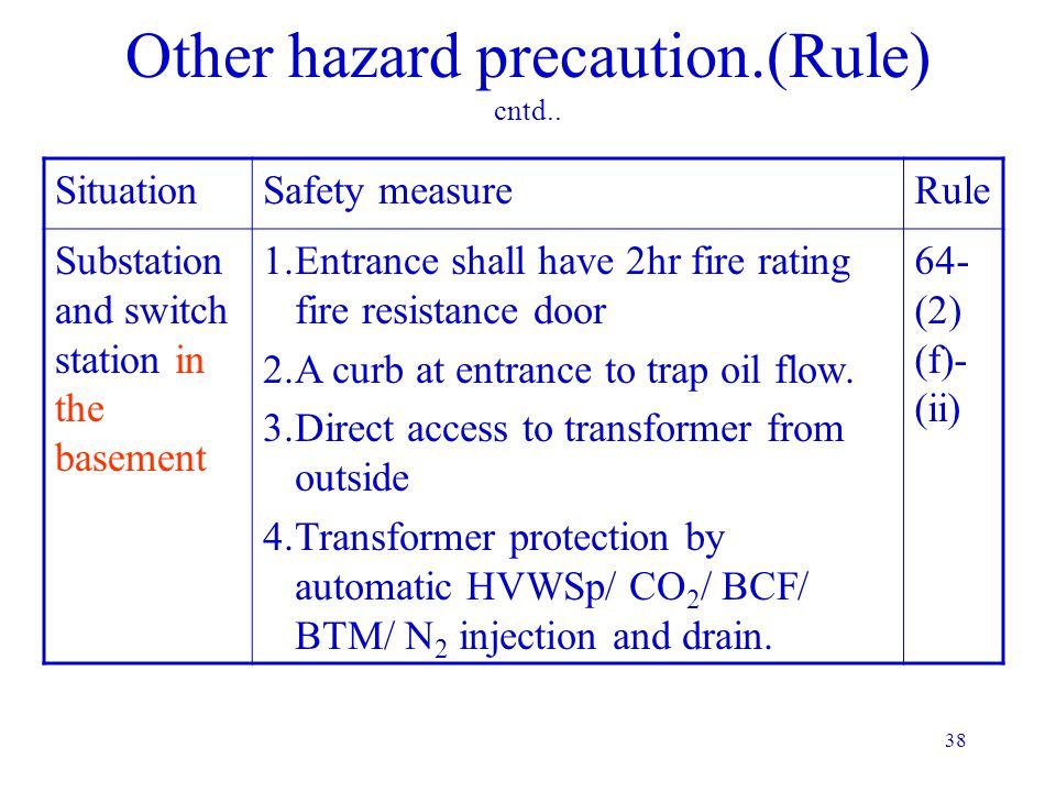 Other hazard precaution.(Rule) cntd..