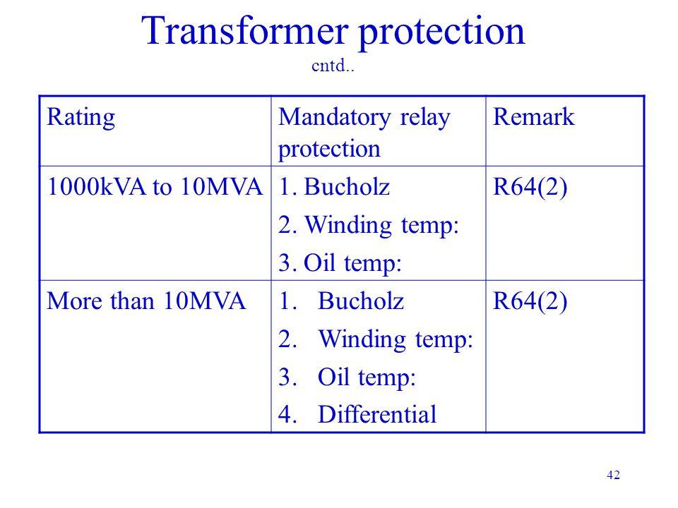Transformer protection cntd..