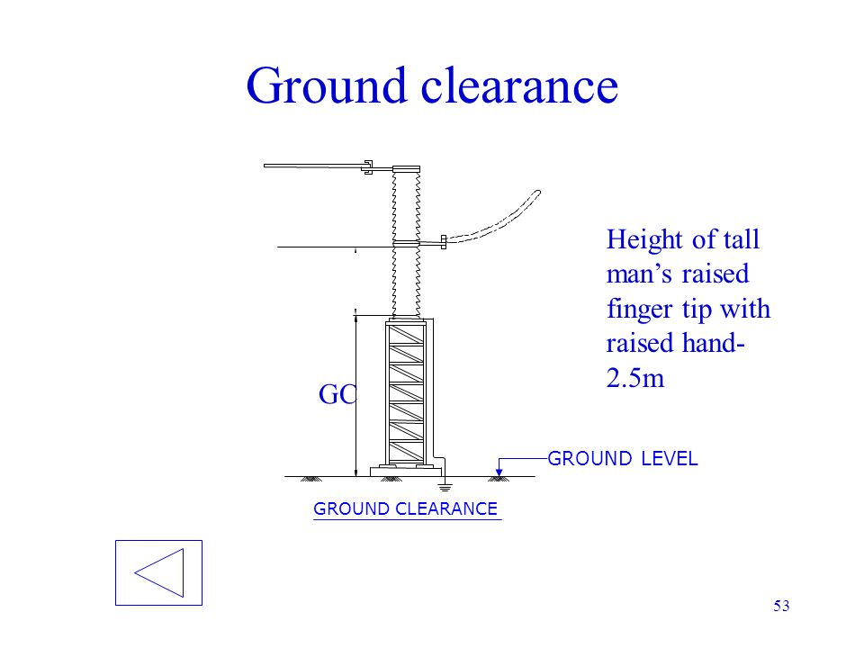 Ground clearance Height of tall man's raised finger tip with raised hand-2.5m.