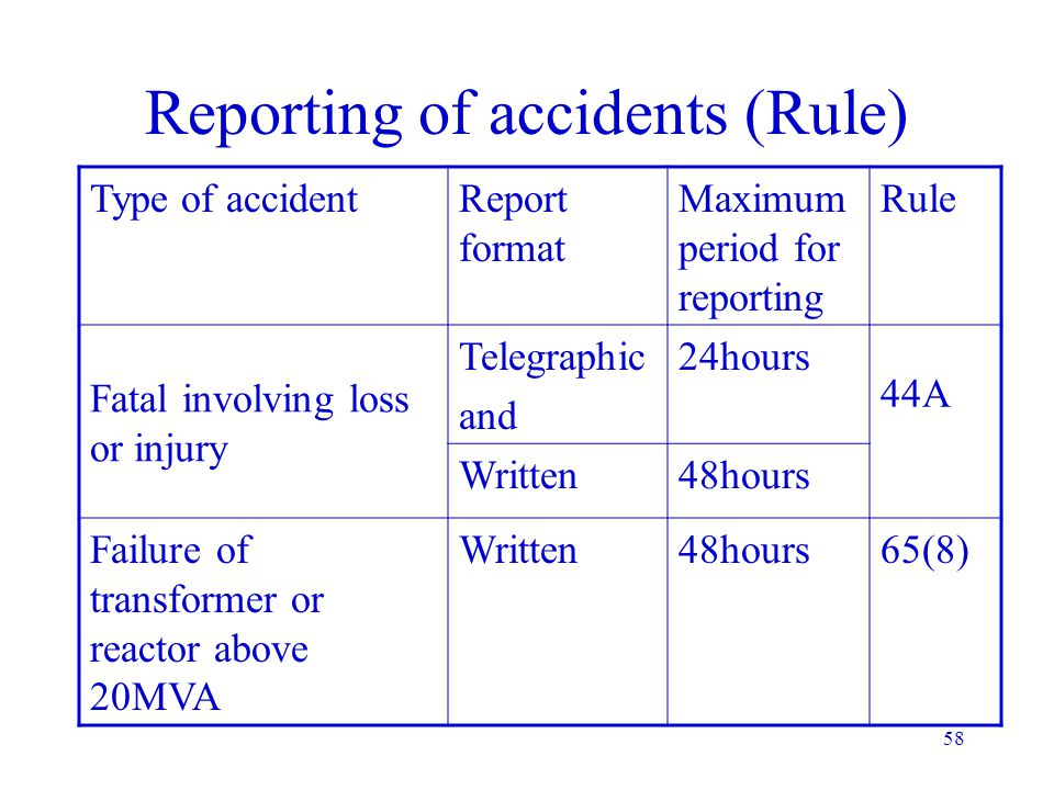 Reporting of accidents (Rule)