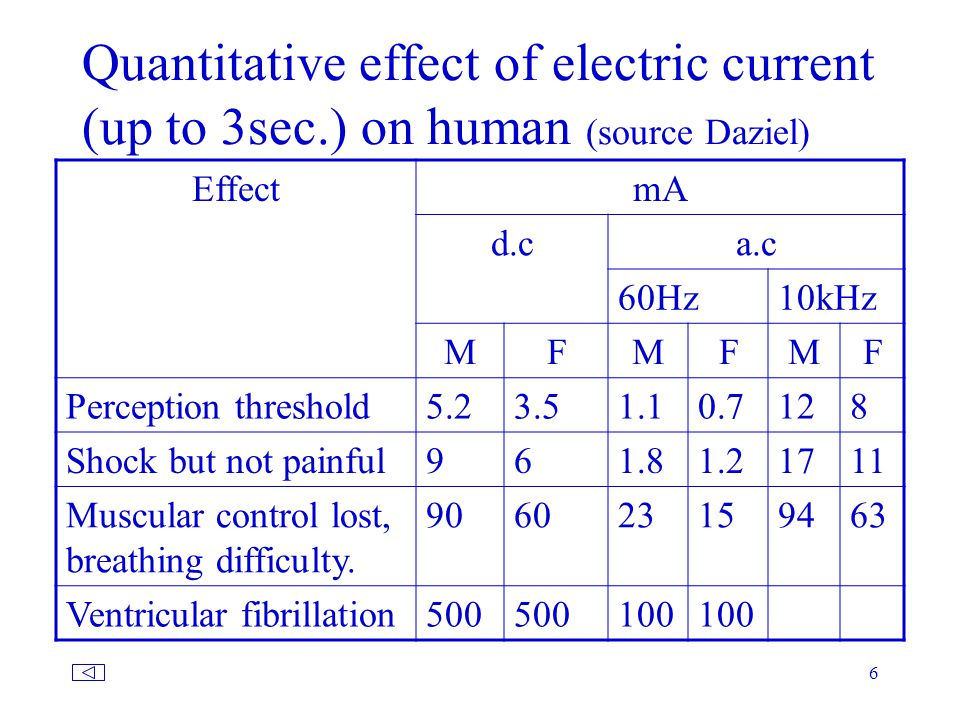 Quantitative effect of electric current (up to 3sec