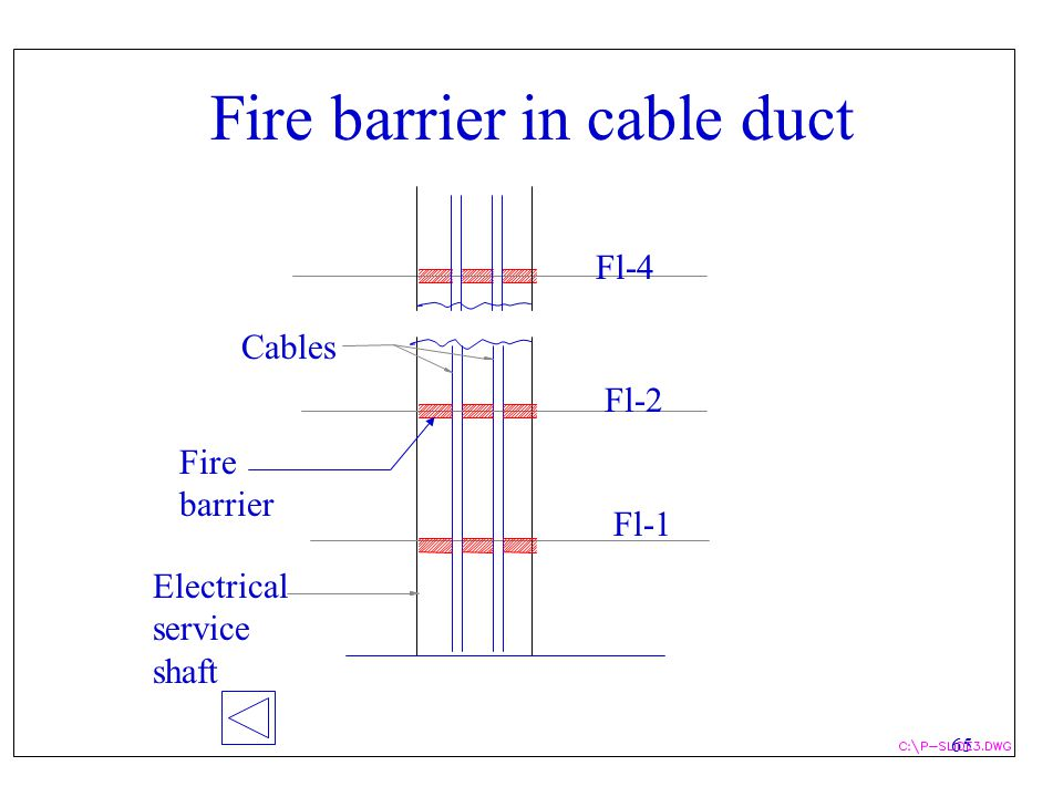 Fire barrier in cable duct