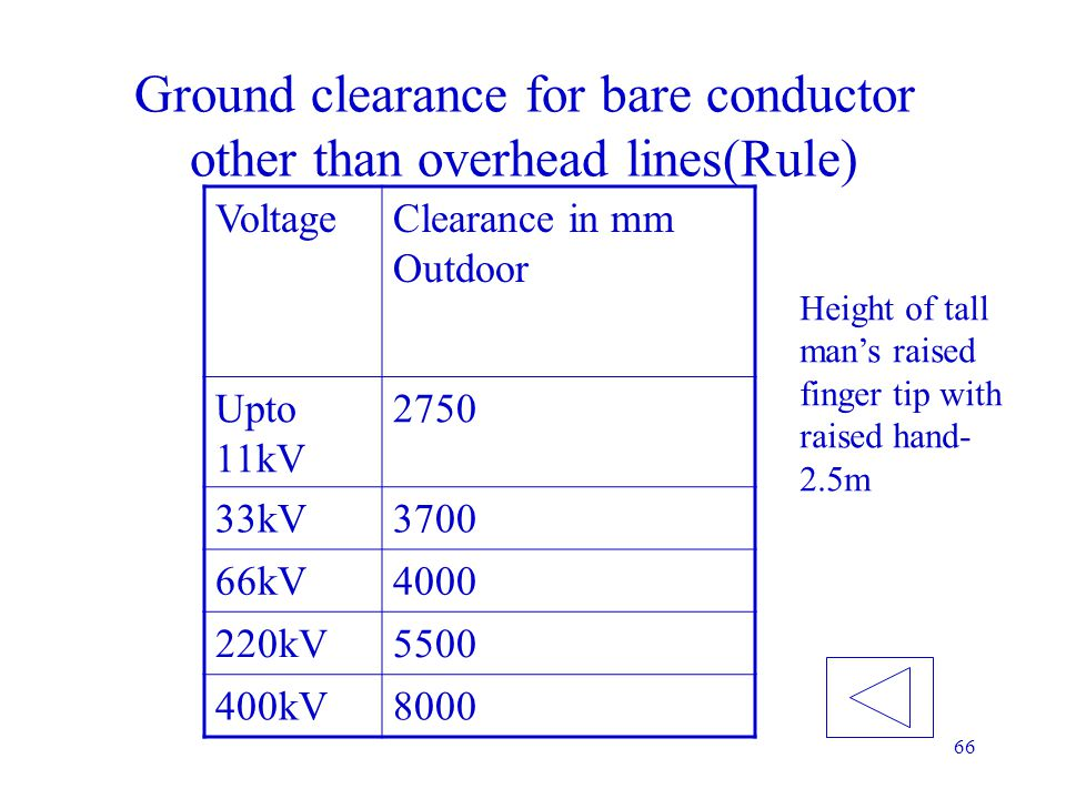 Ground clearance for bare conductor other than overhead lines(Rule)