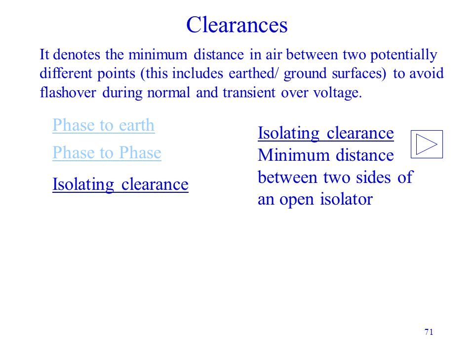 Clearances Phase to earth Isolating clearance