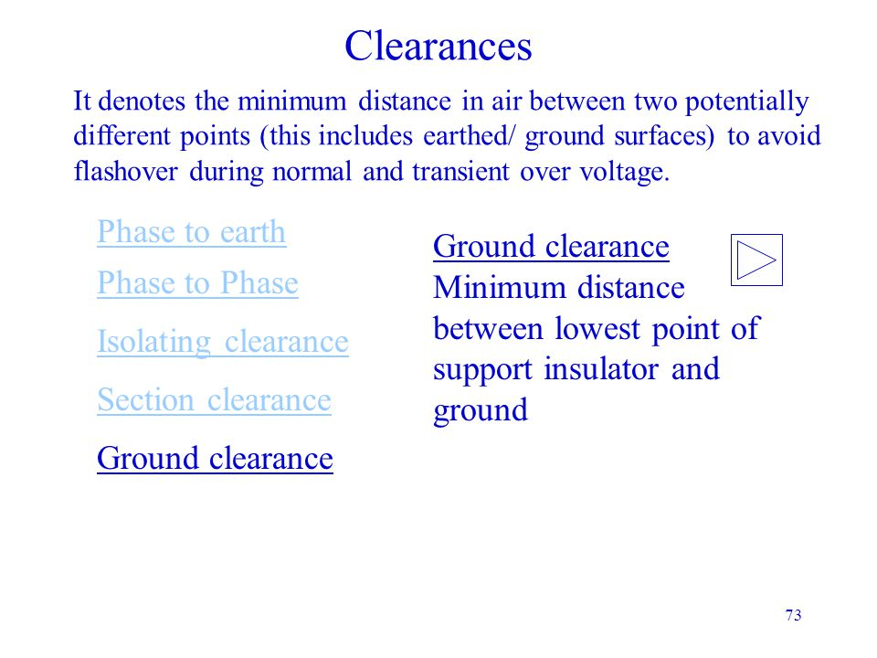 Clearances Phase to earth Ground clearance