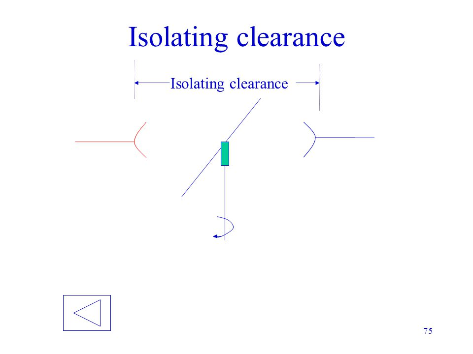 Isolating clearance Isolating clearance