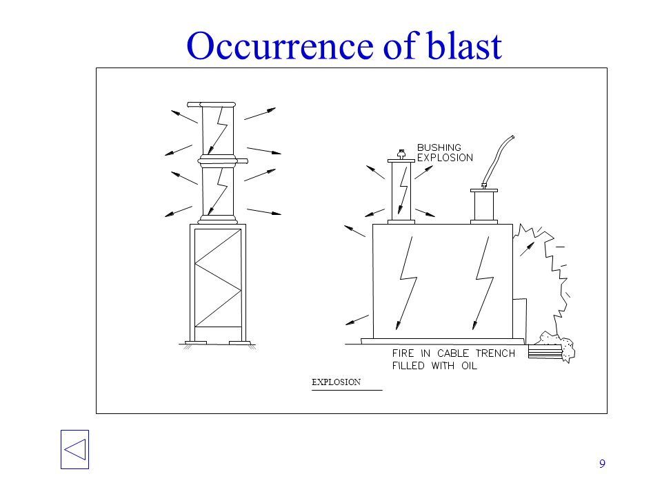 Occurrence of blast EXPLOSION AERB14A